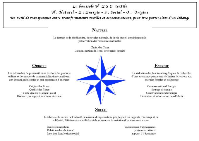 boussole NESO TEXTILE-page-001 (1).jpg
